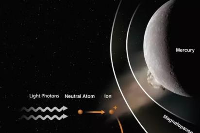 Científicos observan, por primera vez, el impacto de un meteorito en otro planeta