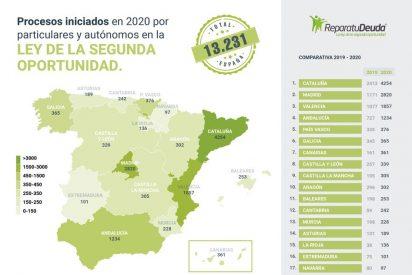 Repara tu deuda informa que 1234 endeudados en Andalucía se acogen a la Ley de la Segunda Oportunidad