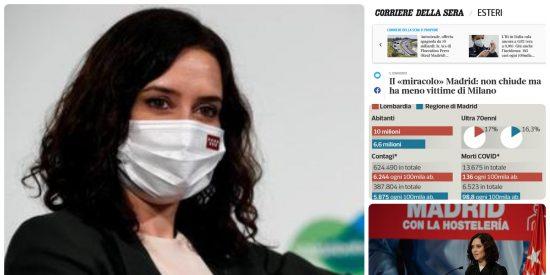 """El diario italiano Corriere della Sera ensalza el milagro de Ayuso: """"Madrid no cierra pero tiene menos muertos que Milán"""""""
