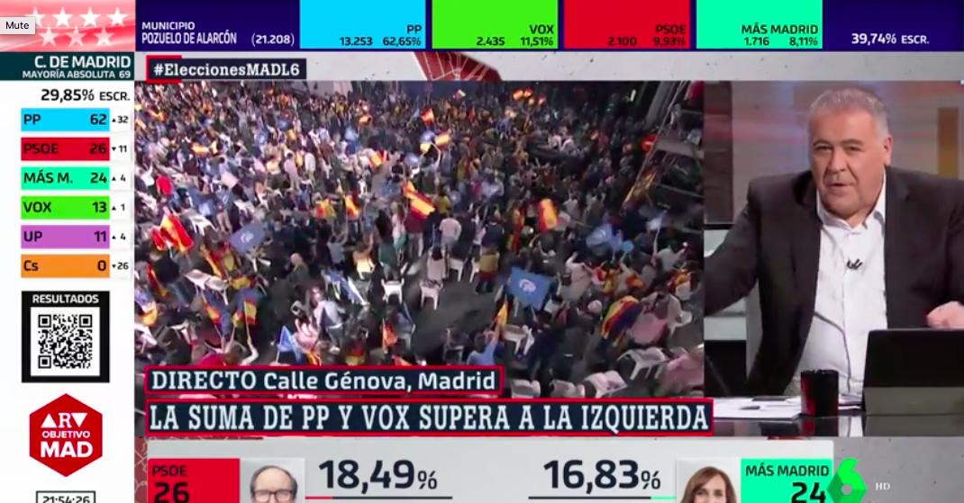 El desesperado alegato de Ferreras en directo contra Ayuso sentencia a laSexta en las redes