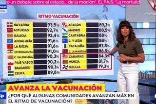 Twitter se lleva las manos a la cabeza con 'Espejo Público' por no dar ni una con las banderas autonómicas