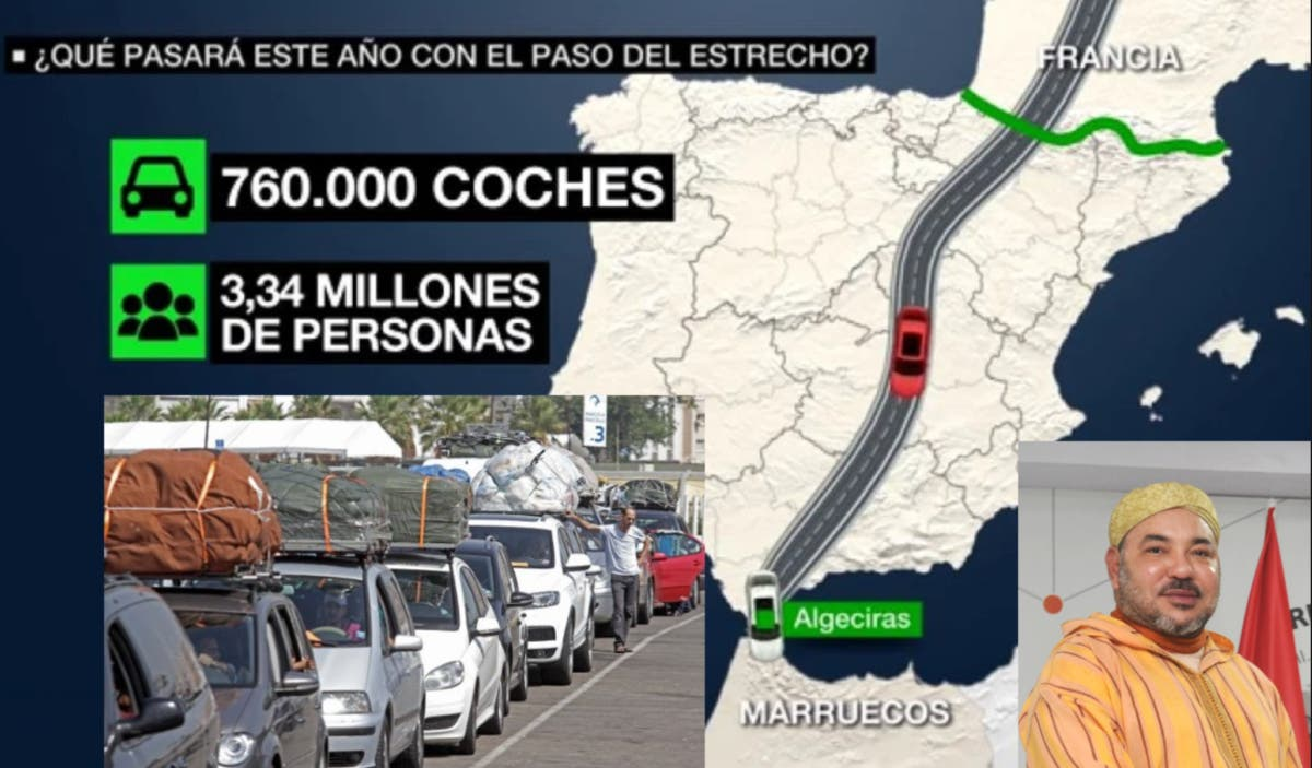 Crisis con Marruecos: el Rey Mohamed VI excluye a los puertos españoles de la Operación Paso del Estrecho
