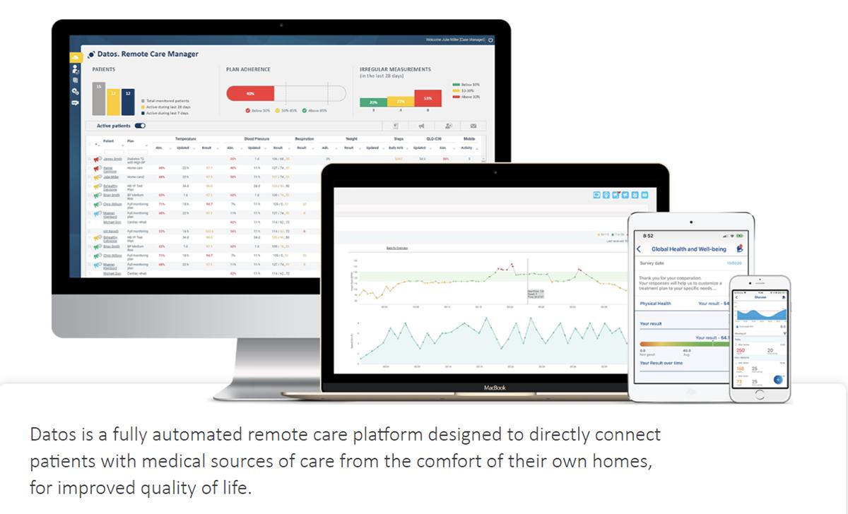 Fig. 2. Datos, plataforma para la prestación de servicios de Teleconsulta. https://www.datos-health.com/