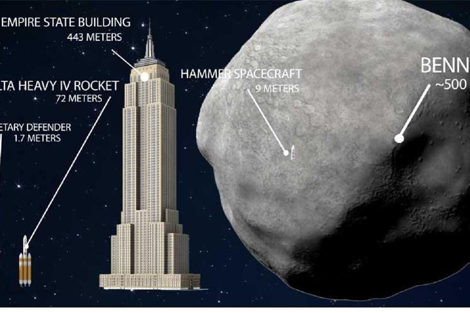 NASA: aumentan las probabilidades de que un asteroide del tamaño del Empire State Building puede impactar contra la Tierra