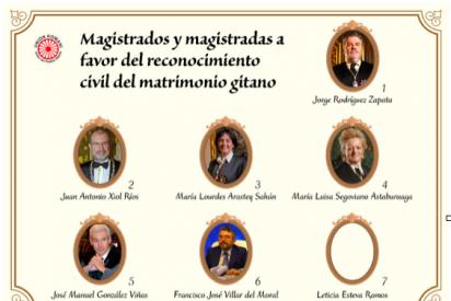 Magistrados Matrimonio gitano