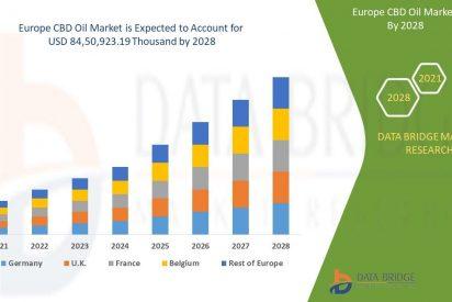 El e-commerce español Cokocbd.com, adquirido en un 50% por la empresa norteamericana Nuleaf por 420.000€