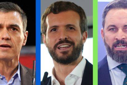 Las encuestas coinciden: el PSOE se estanca en 100 escaños y Casado gobernará si VOX no cae